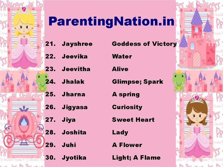 Select Best Name For Your Lovely Baby From The List Of