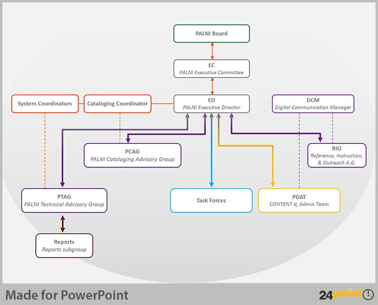 hierarchy chart - creative tips for powerpoint presentations, Powerpoint templates