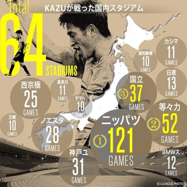 """カズのJリーグ24シーズン目が閉幕データで辿る""""キング""""の足跡 - スポーツナビ"""