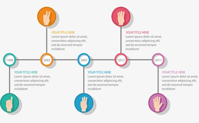 Gesture Icon Timeline Icon Vector Timeline Vector Vector Png