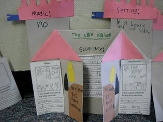 fairy tale book reports- maybe comparing different versions of a tale