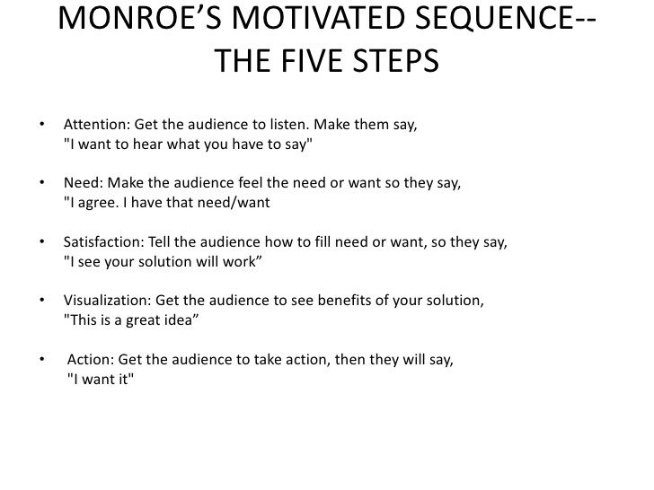 Monroe S Motivated Sequence Speech Outline Yahoo Image Search