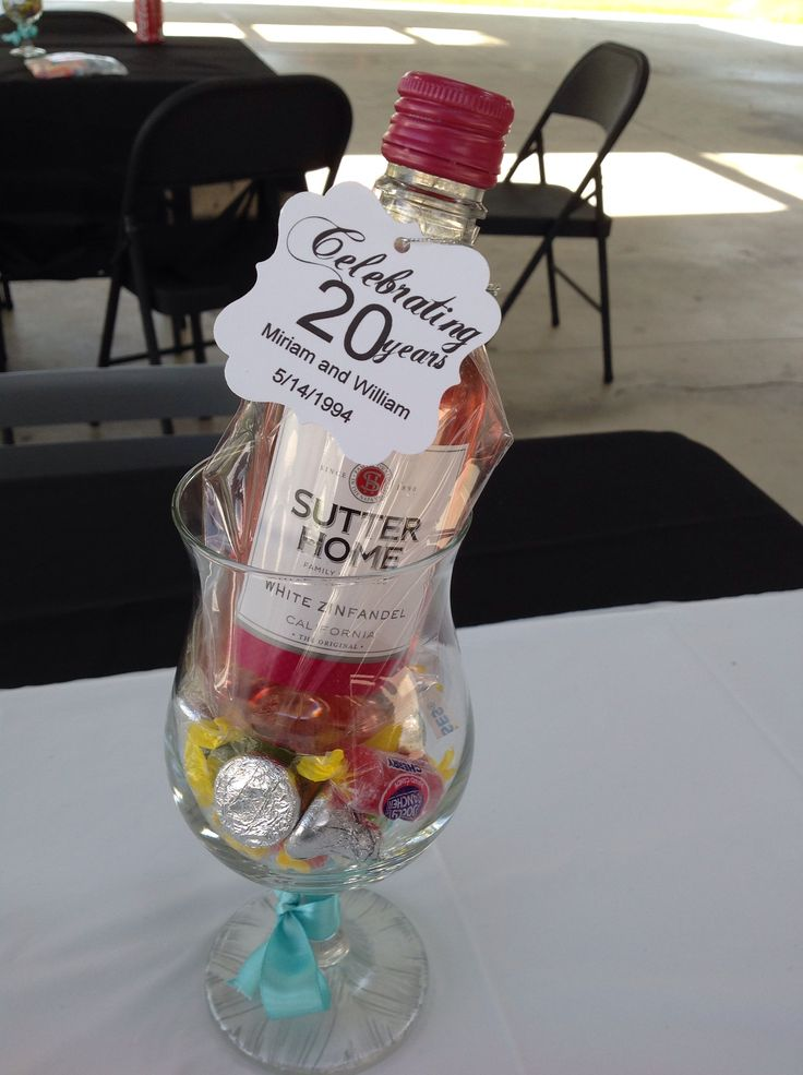 20th Wedding Anniversary Ideas Trips Party Favors A