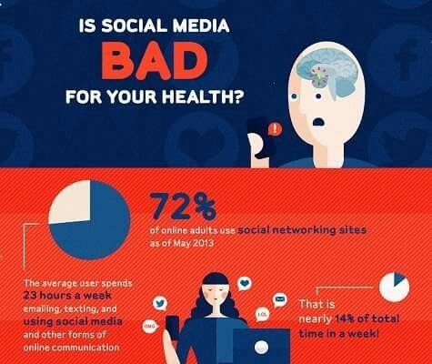 mental health inthe media This has been exacerbated as the crisis in the nhs sees waiting times for  but  social media's relationship with mental health is controversial.
