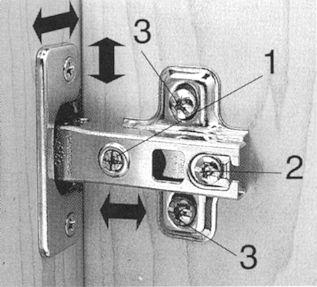 Montaje y regulación de una bisagra de cazoleta. Otros tipos de bisagras.