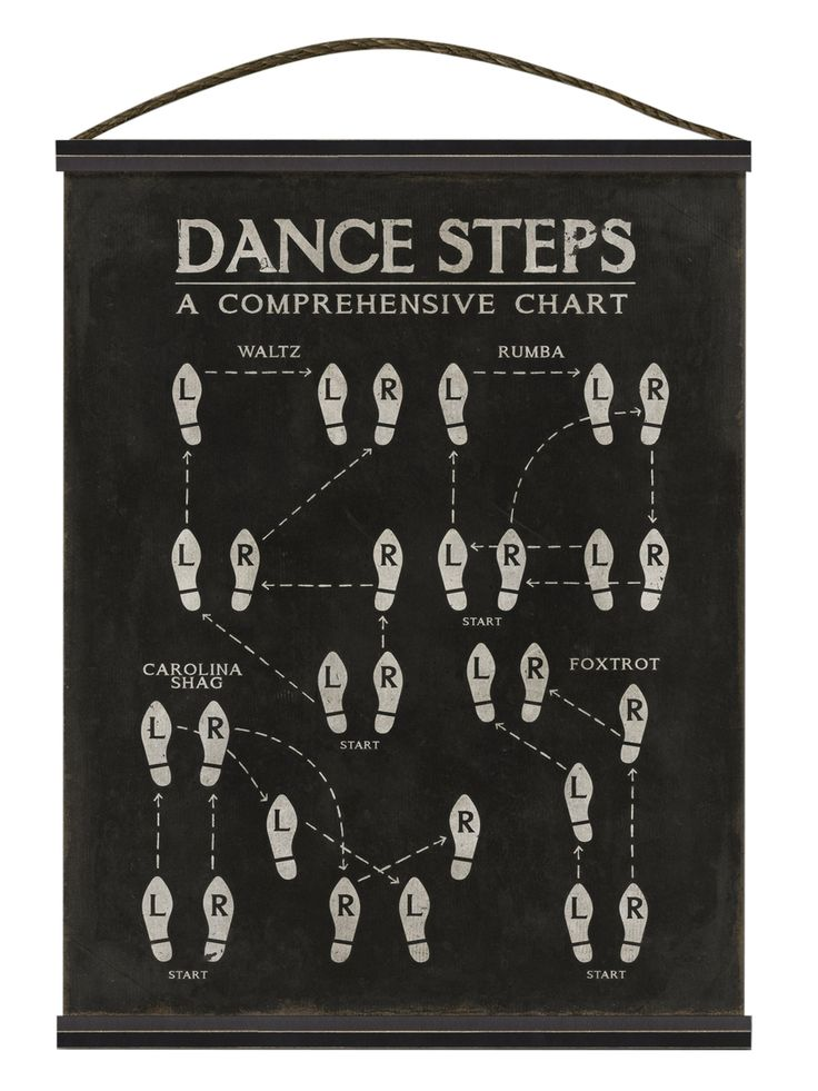 Dance Steps Waltz Rumba (Canvas Tapestry) by The Artwork Factory at Gilt