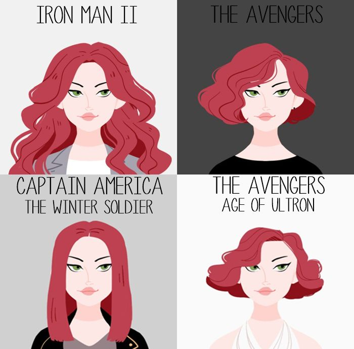 Natasha Romanoff - MCU Appearances. (Art by greenarrow) - Visit to grab an amazing super hero shirt now on sale!