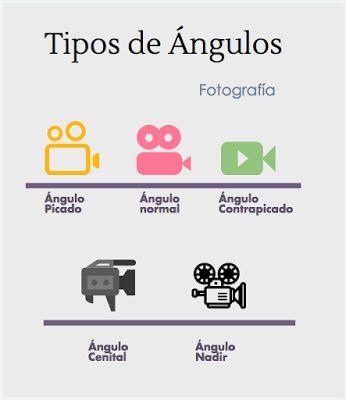CINEDUMOTION: Infografías
