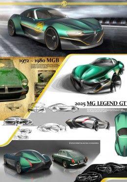 3rd winner Cao Guang Design Panel