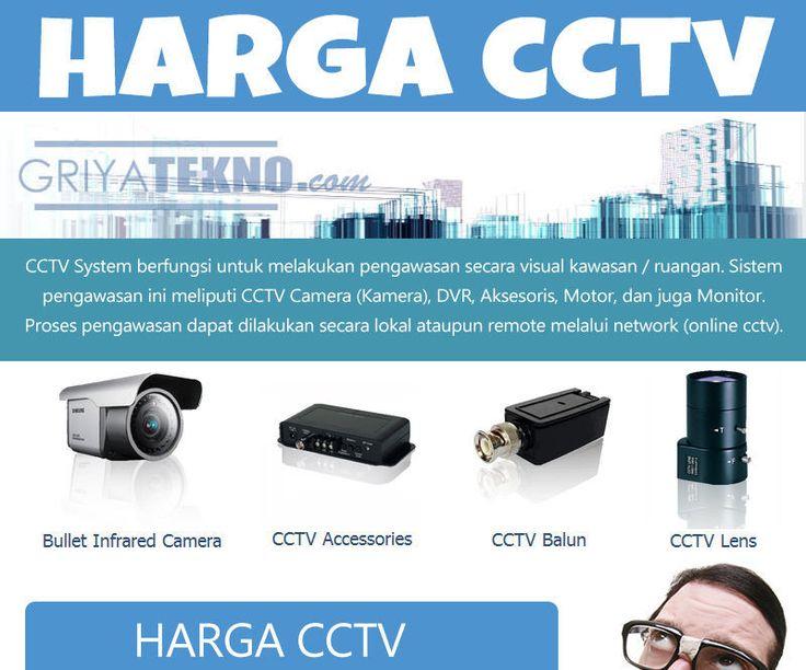 Harga CCTV