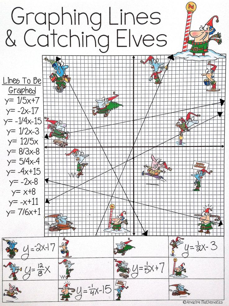 I did this Christmas activity with my Math students last year and they loved it! It was the perfect math activity to do with my Algebra students before Winter break started. I loved that they got to strengthen their skills in Graphing lines in slope intercept form and they loved the fun elf theme! Win Win!