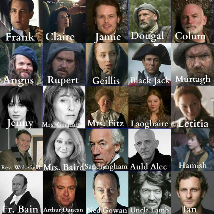 Cast of Outlander, so far...April 2014
