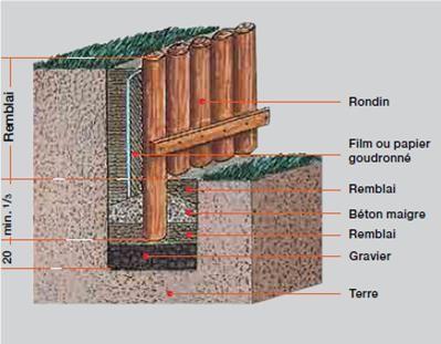 Schema de construction pour la pose de rondins de bois autoclave dans un jardin