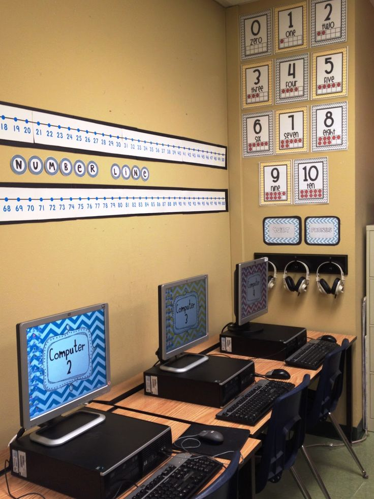 Stations Classroom Design Definition ~ Tunstall s teaching tidbits classroom tour