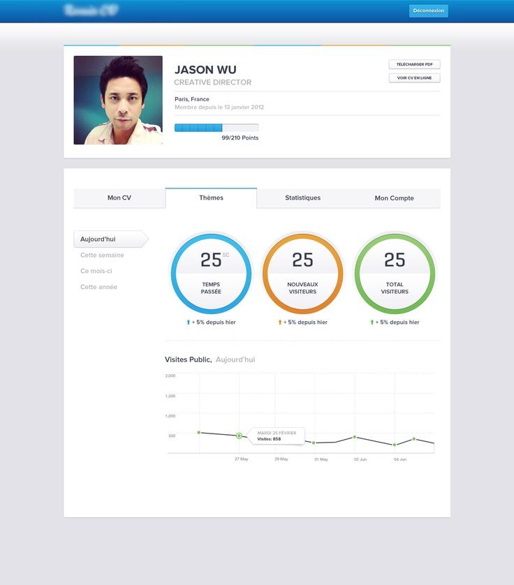 37 best Dashboards \ Admin Screens images on Pinterest Dashboard - ui ux resume