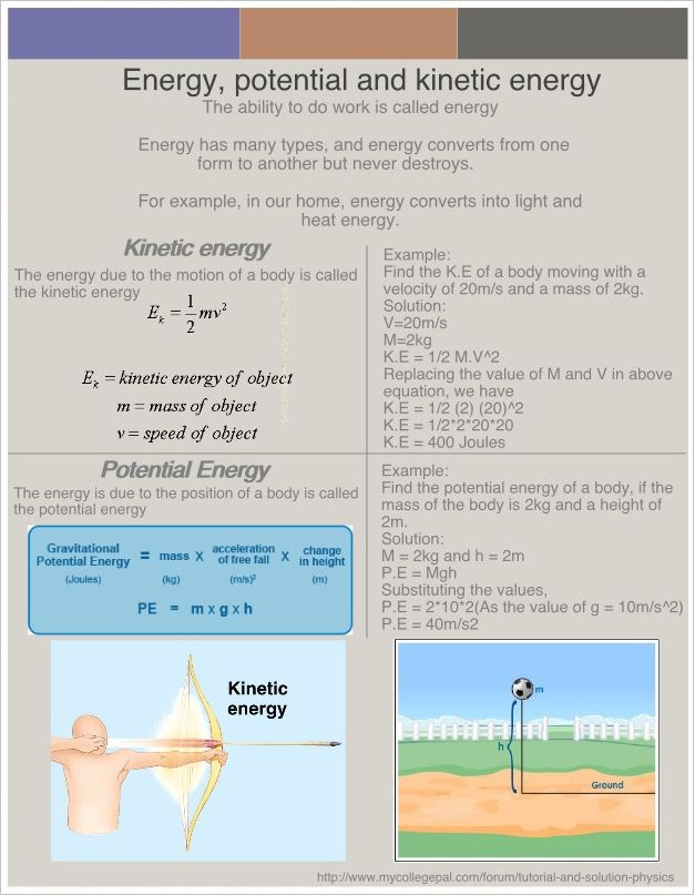 An awesome infographic about potential and kinetic energy, based on a tutorial posted by student at MyCollegePal Forum for Tutorial and Solution-Physics. http://www.mycollegepal.com/forum/tutorial-and-solution-physics