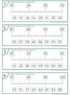 Règles et nombres. Ce1