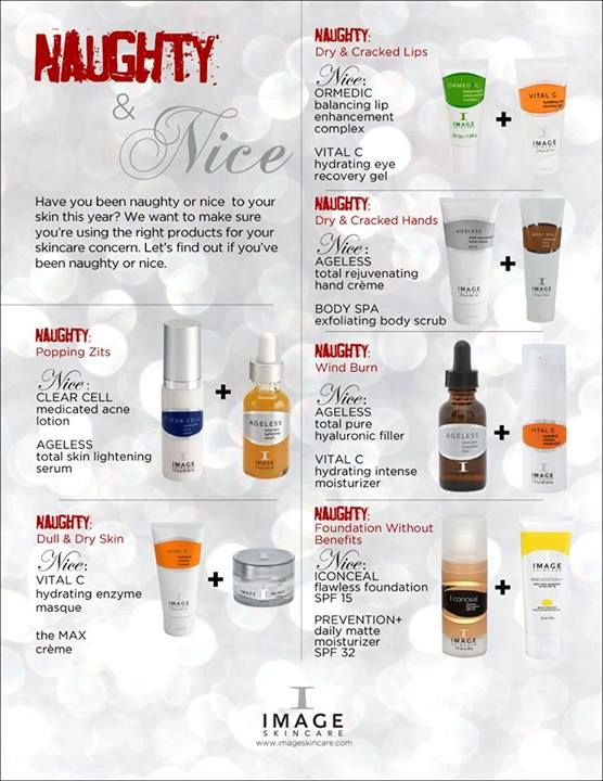 Image Skincare Recommendations