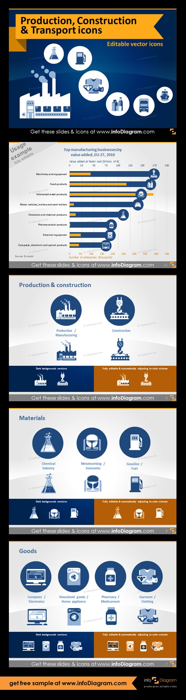 Industry Symbols for PowerPoint: production, construction, materials, chemical industry, metalworking, ironworks, gasoline, fuel. Example on top manufacturing business sectors by value added, EU-27, (bar chart with icons illustration).