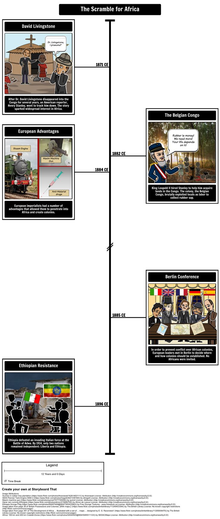 History of Imperialism - Scramble for Africa: Understanding the struggles of modern Africa requires an in-depth knowledge of the era known as the Scramble for Africa. In this activity, students will create a timeline that explains how European nations came to dominate Africa by 1914.