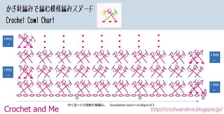 かぎ針編みスヌードの編み図/Crochet cowl chart                                                                                                                                                                                 もっと見る