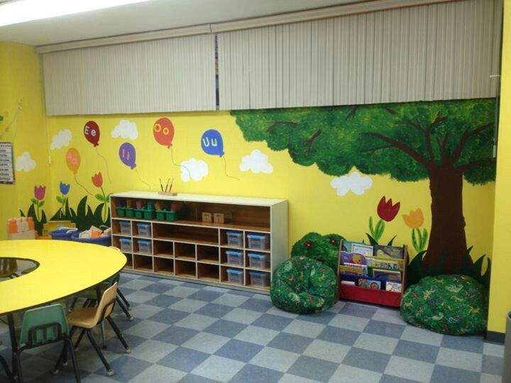 Naeyc Classroom Design ~ Images about day care on pinterest childcare