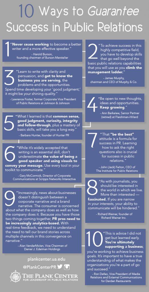 10 Ways To Guarantee Success In PR