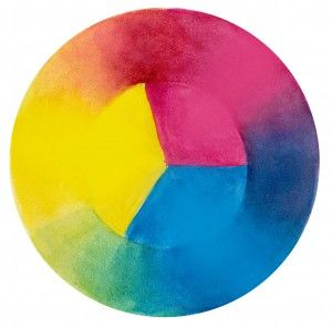 Reinventing the Wheel: Why red is NOT a primary color. (Cyan, Magenta, Yellow Color Wheel. )