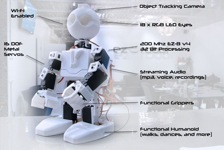 Revolution JD - Shop - EZ-Robot Create your own shell and WAH LAAAA you finally have a Twiki