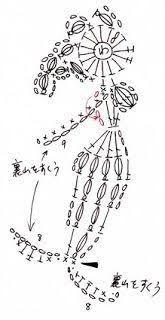 mermaid applique crochet - Pesquisa Google