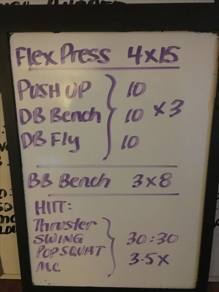 Chest and HIIT
