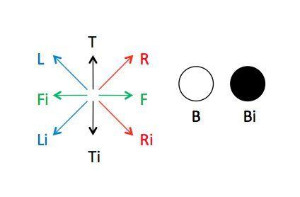 how to solve a rubix cube algorithm