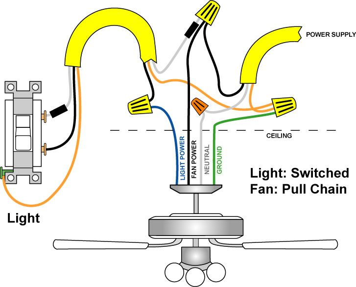 Hook up ceiling fan 4 wires