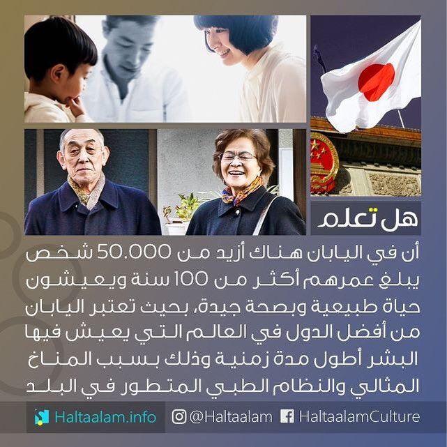 هل تعلم On Instagram في اليابان هناك أزيد من 50 000 شخص يبلغ عمرهم أكثر من 100 سنة ويعيشون حياة طبيعية وبصحة ج Life Facts Funny Arabic Quotes Health Advice