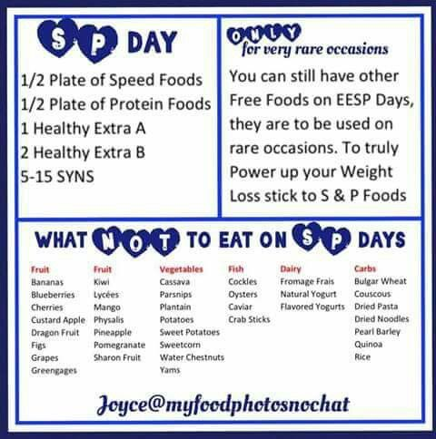 What not to eat on SP days