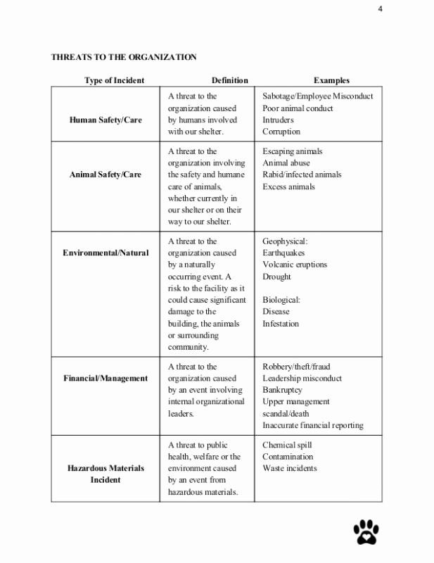 Crisis Communication Plan Template Awesome Crisis Management Plan Template Communication Plan Template Communications Plan Treatment Plan Template