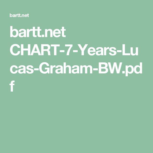 bartt.net CHART-7-Years-Lucas-Graham-BW.pdf