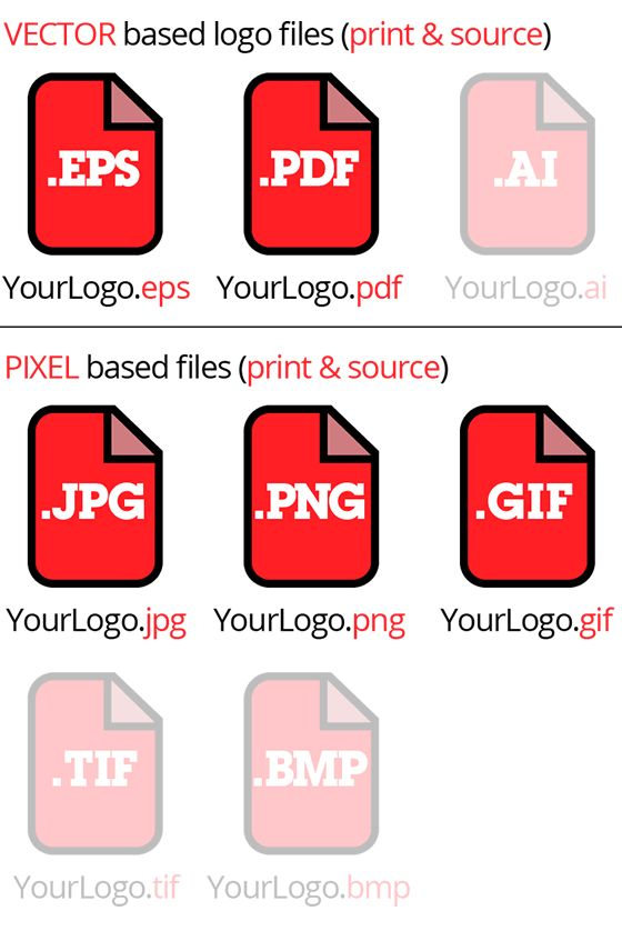 if you are thinking about ordering a logo for your site it maybe helpful to know about file format photo diy pinterest logos file format and