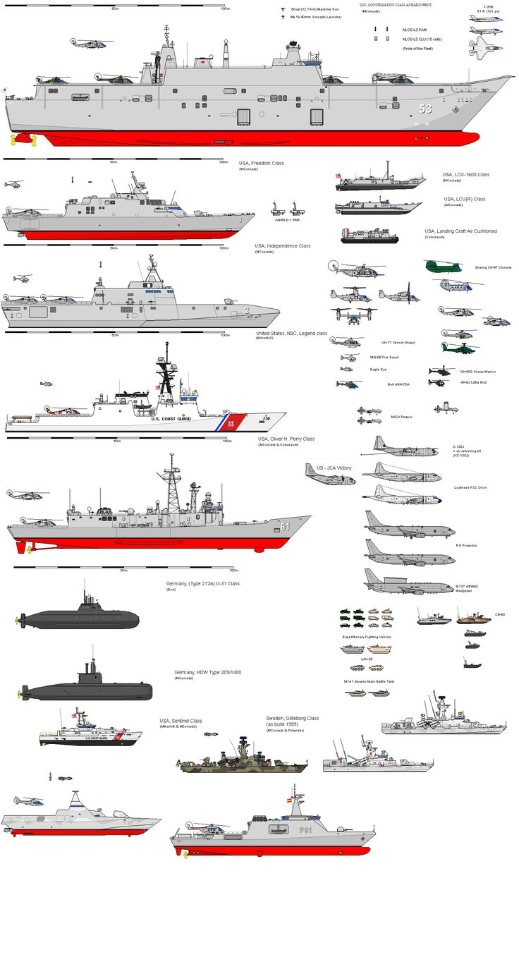 Future military ships view full version future on naval warfare