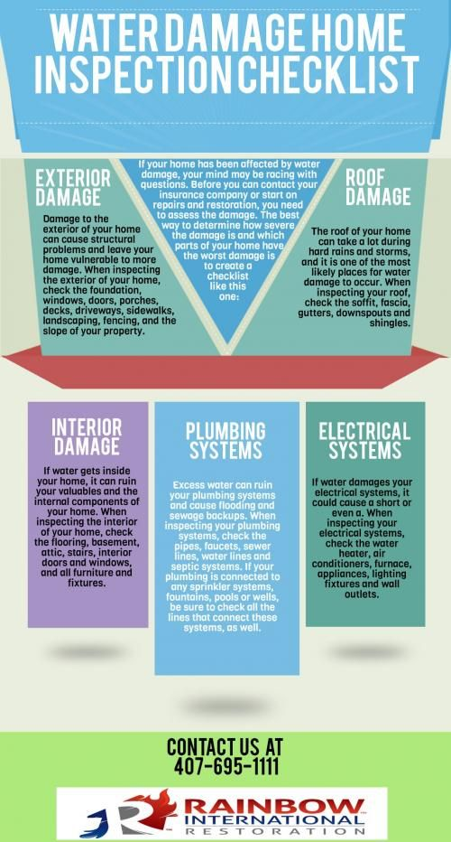 Water Damage Home Inspection Checklist [infographic] http://rainbowinternational.wordjack.com/business/water-damage-home-inspection-checklist-infographic
