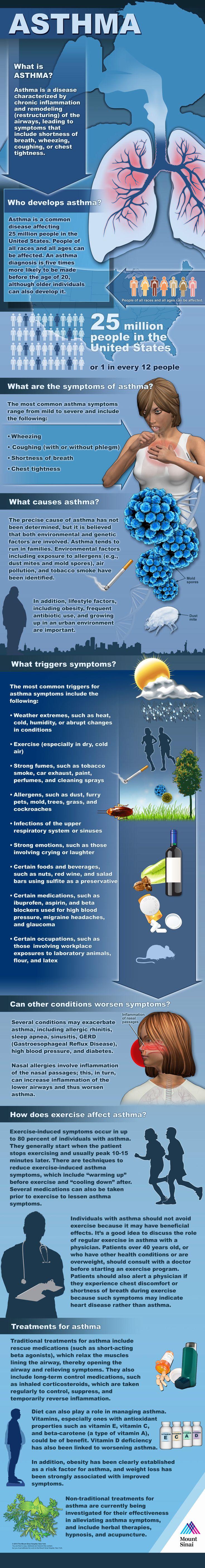 Asthma Infographic | Mount Sinai - National Jewish Health