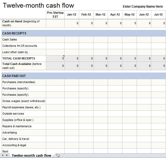 Family Tree Templates Excel Check More At Https Nationalgriefawarenessday Com 39171 Family Tree Templates Ex Cash Flow Statement Cash Flow Statement Template
