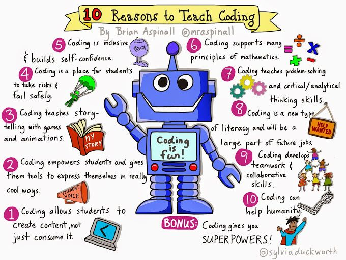 10 Reasons to Teach Coding                                                                                                                                                     More