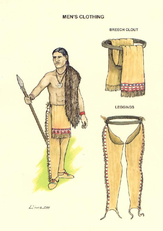 native american dresses | Indian Men's Clothing (Drawing)