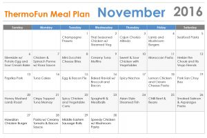 Thermomix Meal Plan November