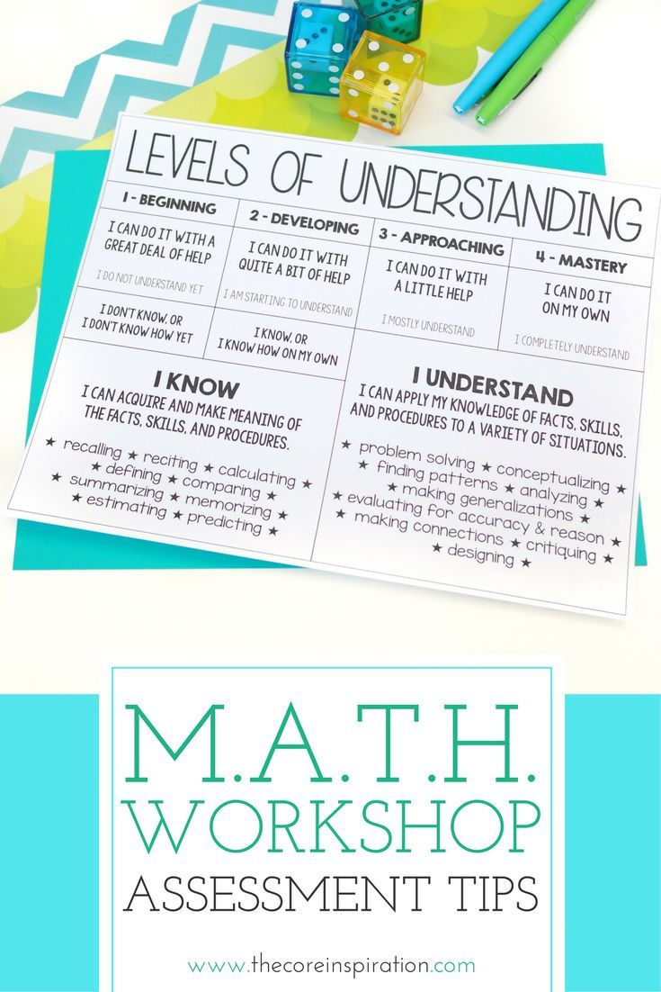 This levels of understanding rubric guides all my data tracking during guided math each day. Having a consistent framework that my students are familiar with makes it easy for us to work together to set new math goals, and share feedback about growth duri