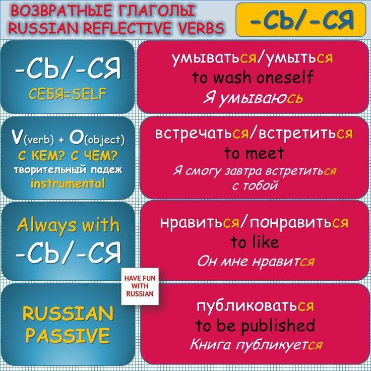 Russian reflective verbs