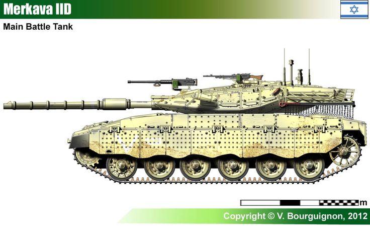 Merkava IID Main Battle Tank