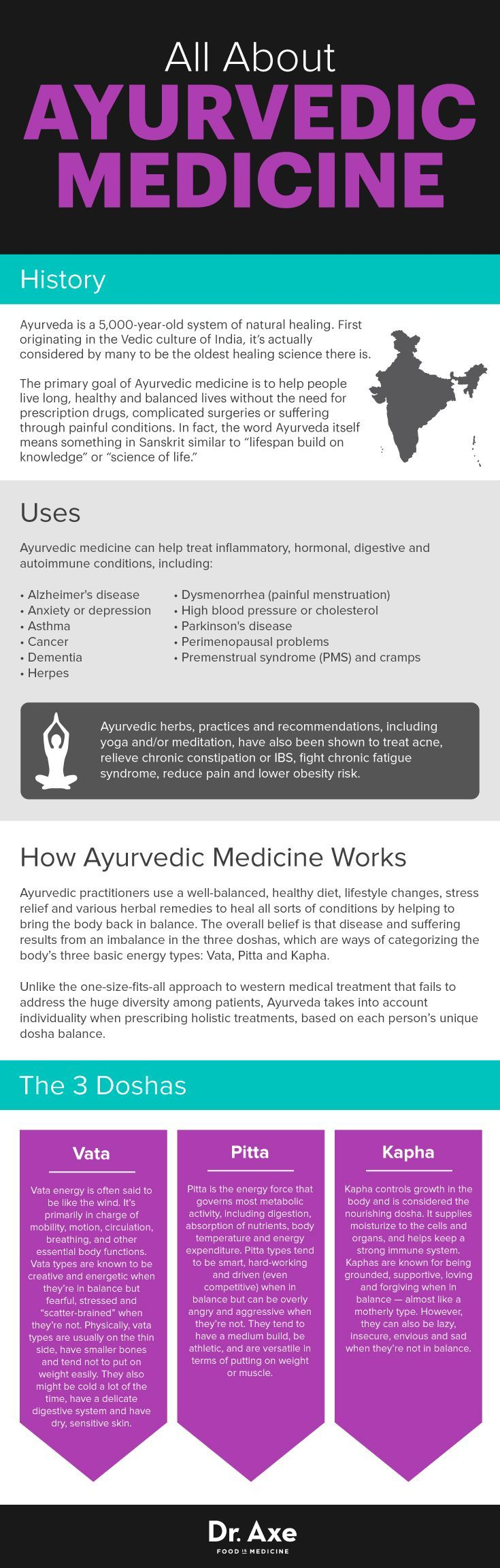 Ayurvedic medicine guide - Dr. Axe http://www.draxe.com #health #holistic #natural