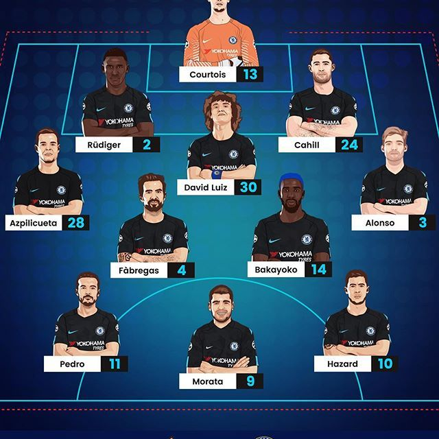 OFFICIAL: Tonight's Chelsea team to take on Roma! 🔵⚽️ N'Golo Kante not in the squad at all. Subs: Caballero, Christensen, Zappacosta, Kenedy, Drinkwater, Willian, Batshuayi. ・・・ #BreatheChelsea #CFC #ChelseaFC #CFCFamily #KTBFFH #Carefree #PremierLeague #EPL #ChampionsLeague #CL #UEFA
